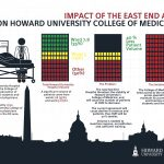 Howard University Speaks Out Against Dec. 4 Vote on 'East End Act'